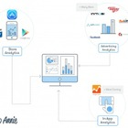 App Annie、Google Analyticsと統合した無料アナリティクスサービス「In-app Analytics」のβ版 画像