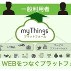 ヤフー、IoTプラットフォーム「myThings」発表 IoTサービス自作アプリも公開 画像