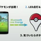 Niantic CEO、『Pokemon GO』についてGDCで講演決定 画像
