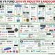 VR業界の今が分かるカオスマップをThe VR Fundが公開、コンテンツ関連をチェックしてみた 画像
