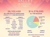 錯視絵パズル『Monument Valley』2年目の販売統計データが公開―売上は1400万ドル超に 画像
